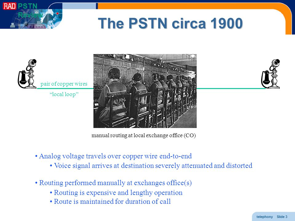 The PSTN circa 1900 PSTN Review