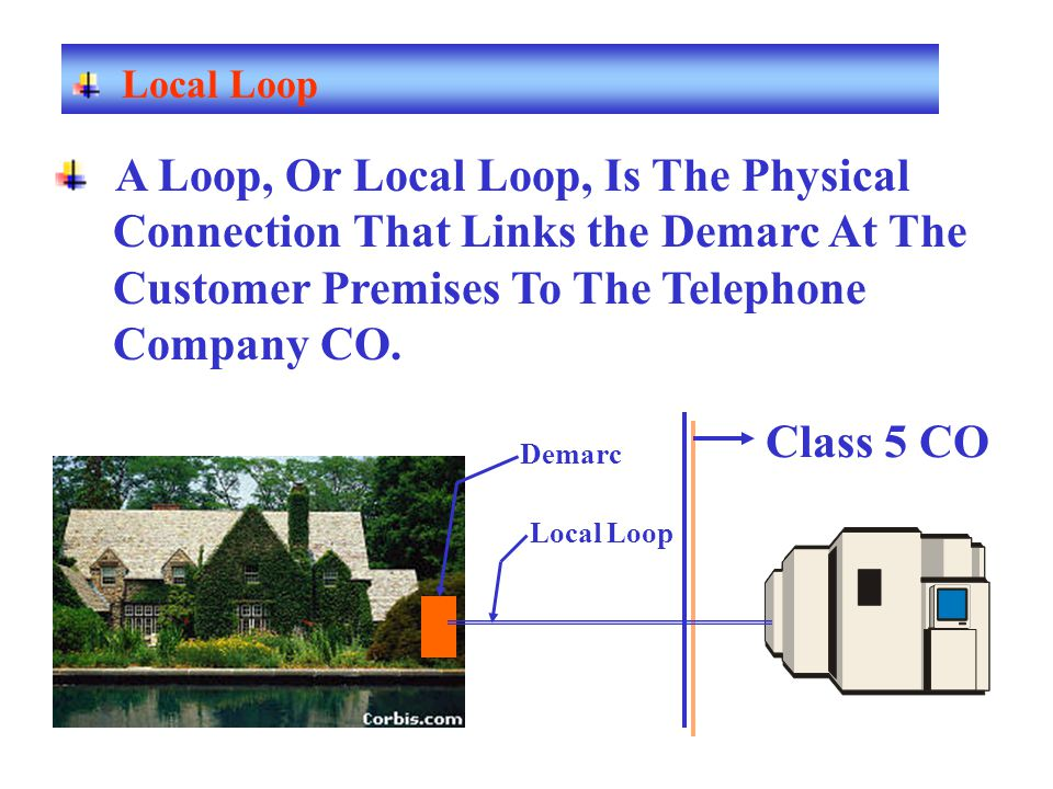 A Loop, Or Local Loop, Is The Physical