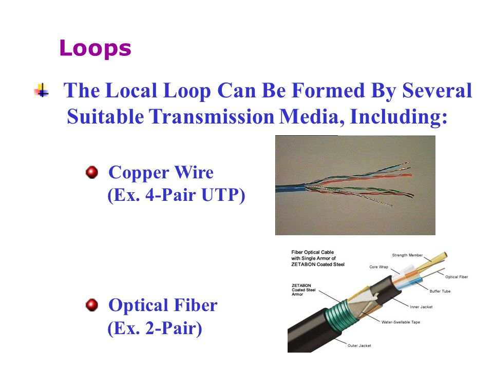 The Local Loop Can Be Formed By Several