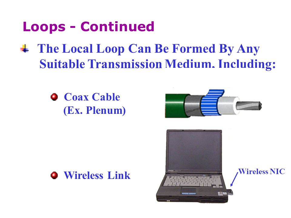 The Local Loop Can Be Formed By Any