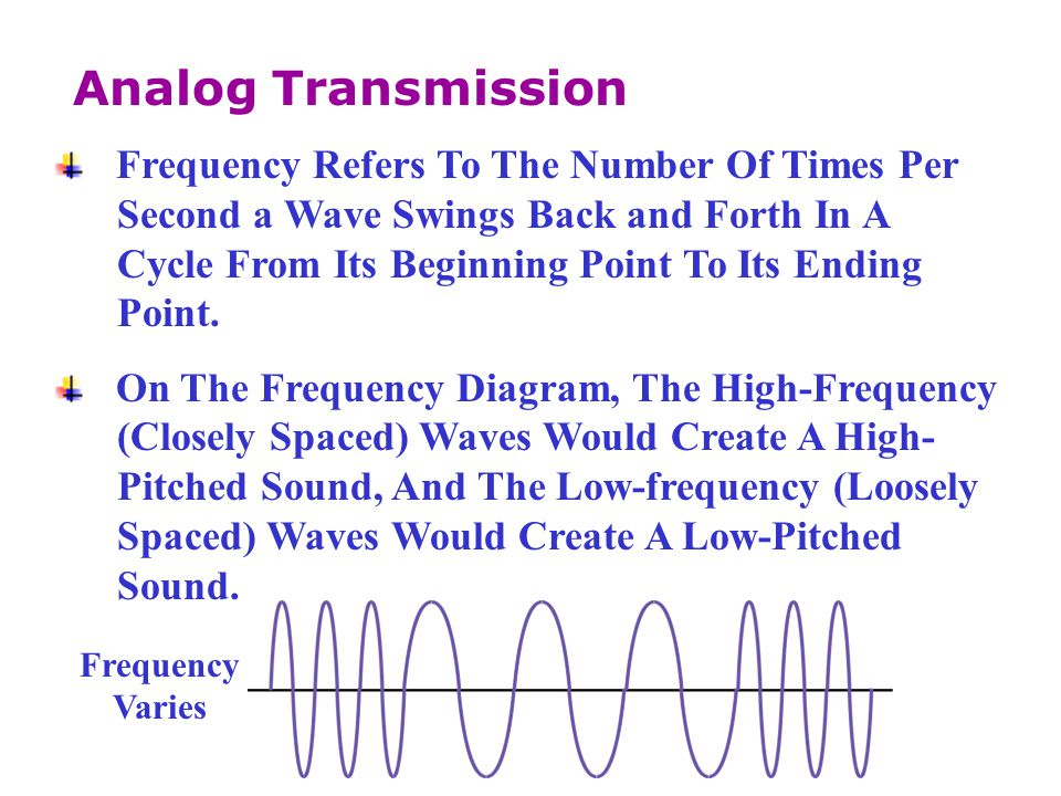 Analog Transmission Frequency Refers To The Number Of Times Per