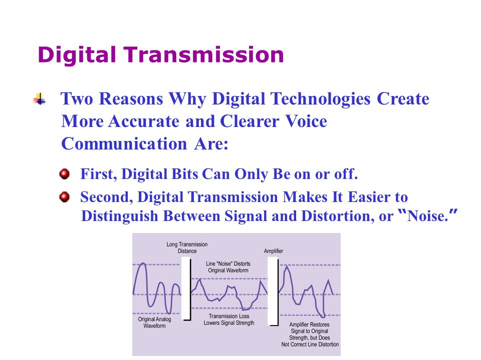 Digital Transmission Two Reasons Why Digital Technologies Create