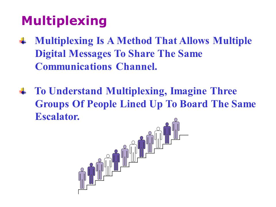 Multiplexing Multiplexing Is A Method That Allows Multiple