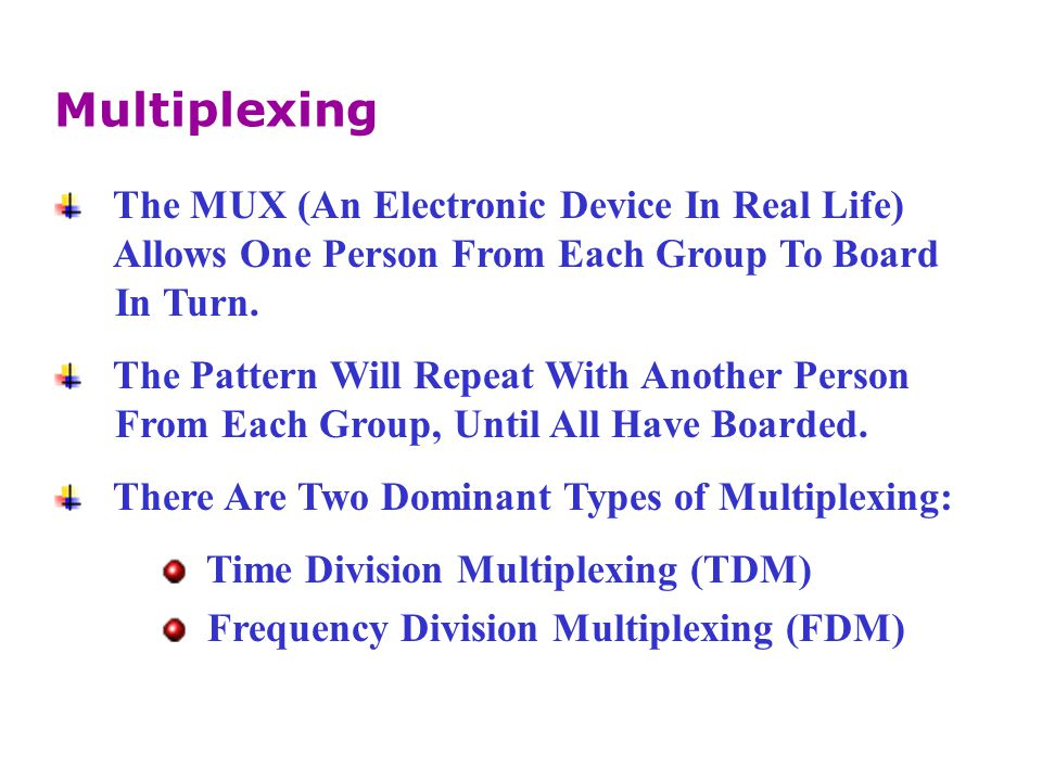 Multiplexing The MUX (An Electronic Device In Real Life)