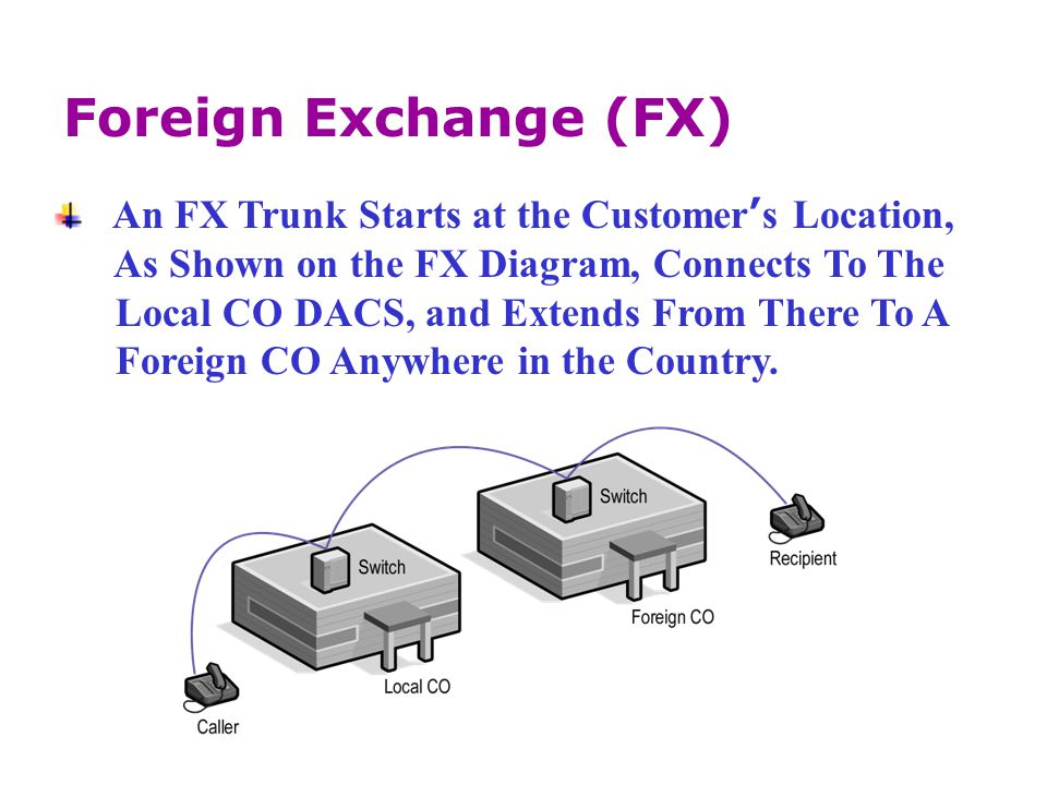 Foreign Exchange (FX) An FX Trunk Starts at the Customer's Location,