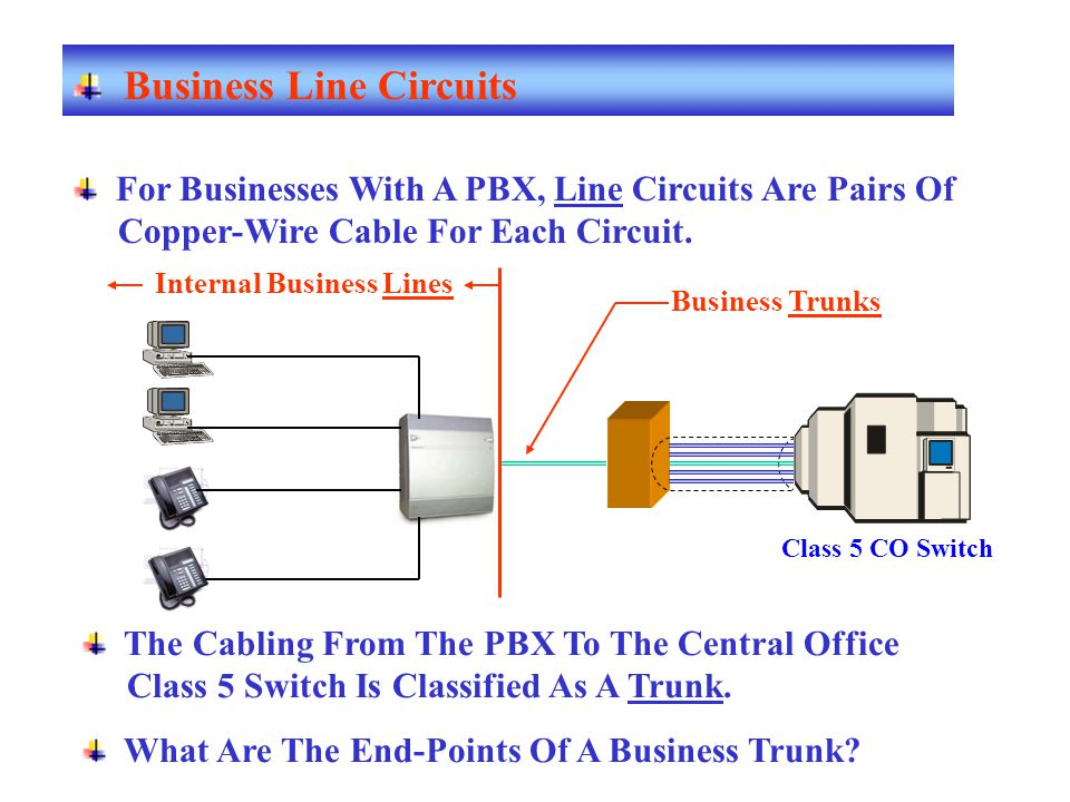Business Line Circuits