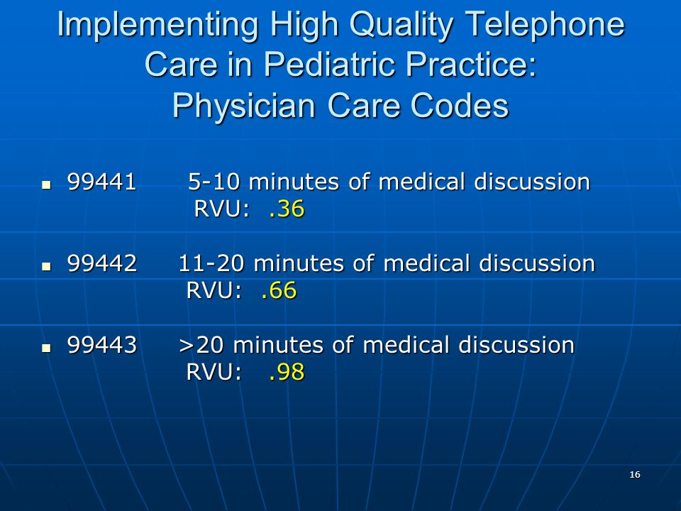 Implementing High Quality Telephone Care in Pediatric Practice: Physician Care Codes