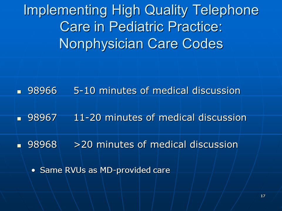 Implementing High Quality Telephone Care in Pediatric Practice: Nonphysician Care Codes