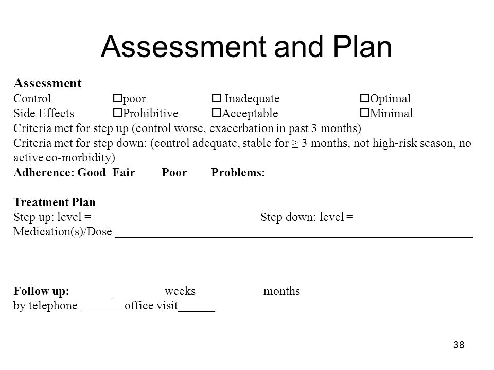 Assessment and Plan Assessment Control poor  Inadequate Optimal