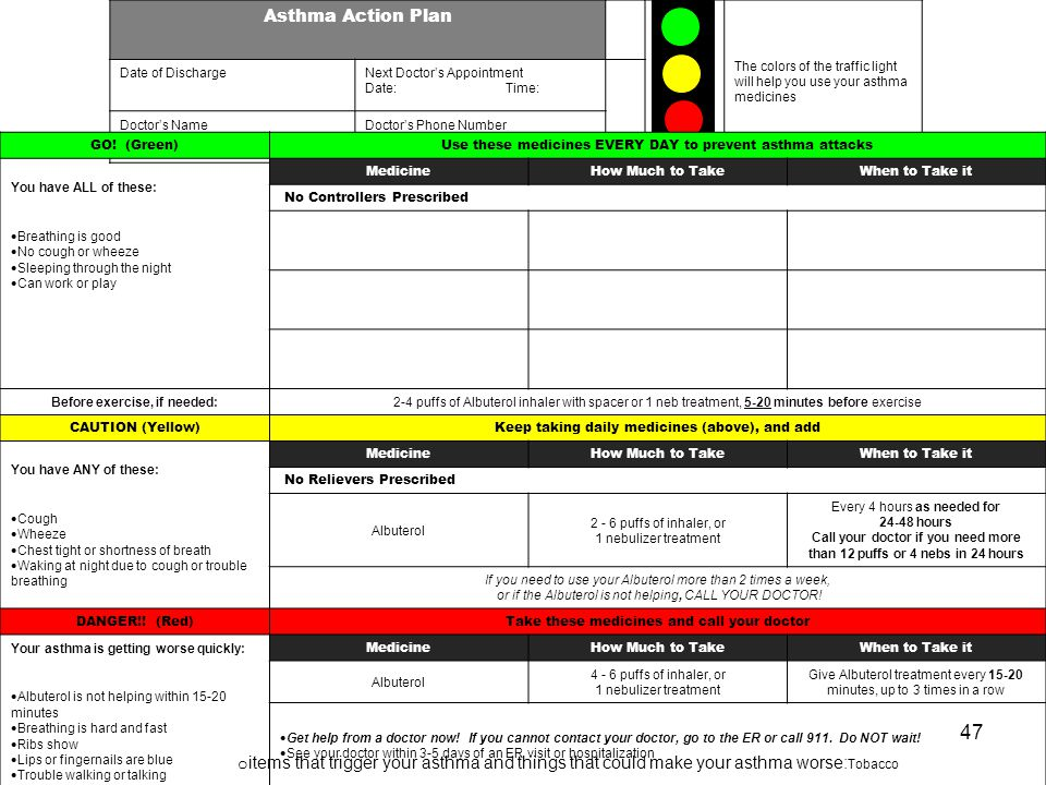Asthma Action Plan The colors of the traffic light will help you use your asthma medicines. Date of Discharge.
