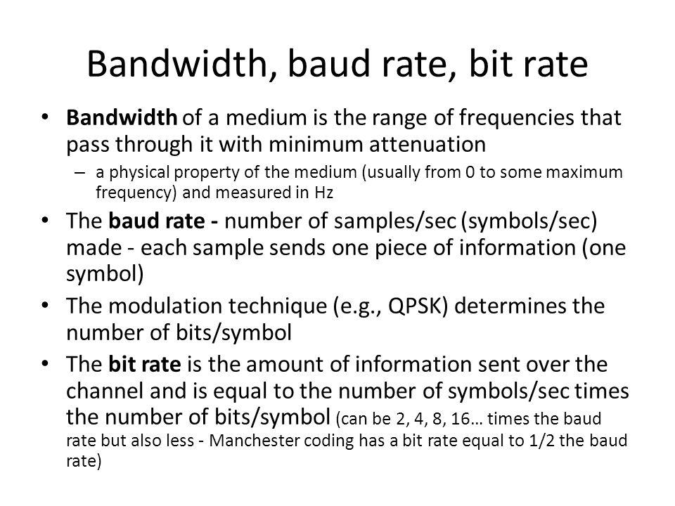 Bandwidth, baud rate, bit rate