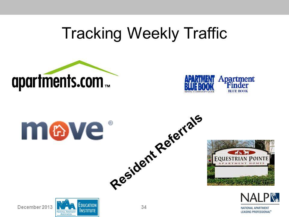 Tracking Weekly Traffic