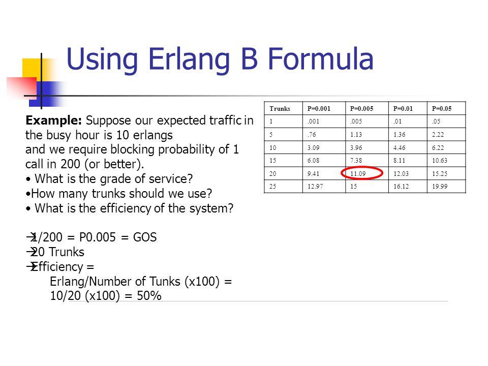 Using Erlang B Formula Trunks. P=0.001. P=0.005. P=0.01. P=0.05. 1. .001. .005. .01. .05. 5.
