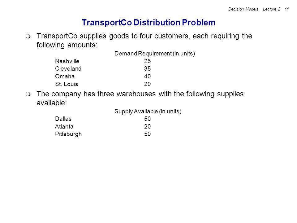 TransportCo Distribution Problem