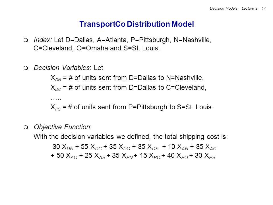 TransportCo Distribution Model