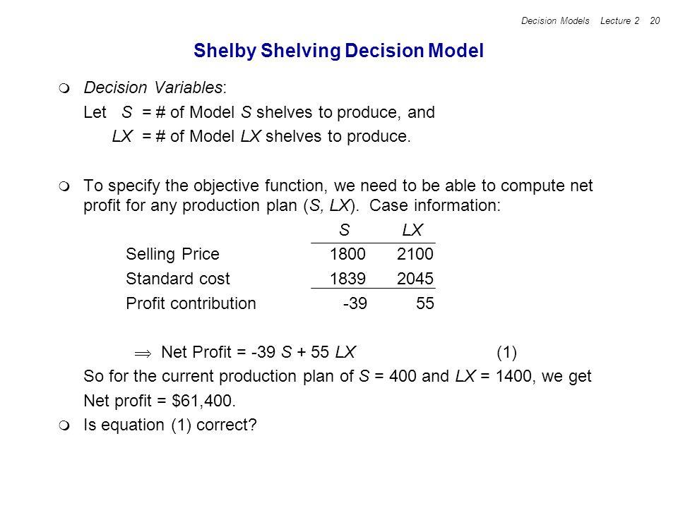 Shelby Shelving Decision Model