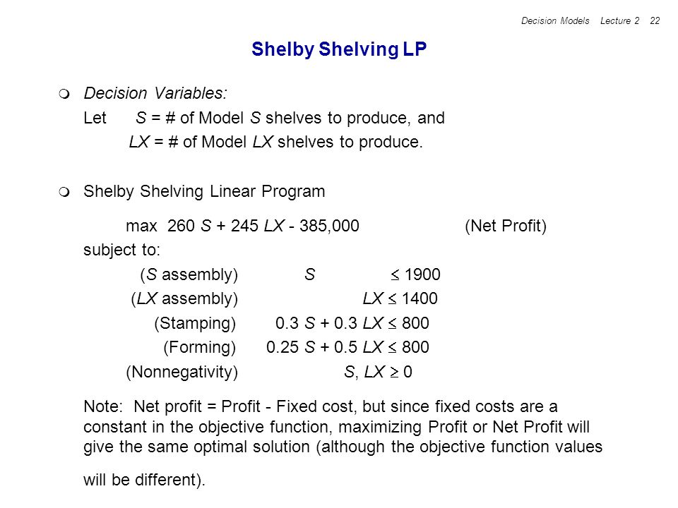 Shelby Shelving LP Decision Variables: