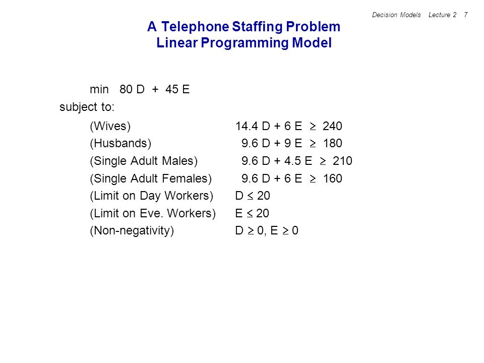 A Telephone Staffing Problem Linear Programming Model
