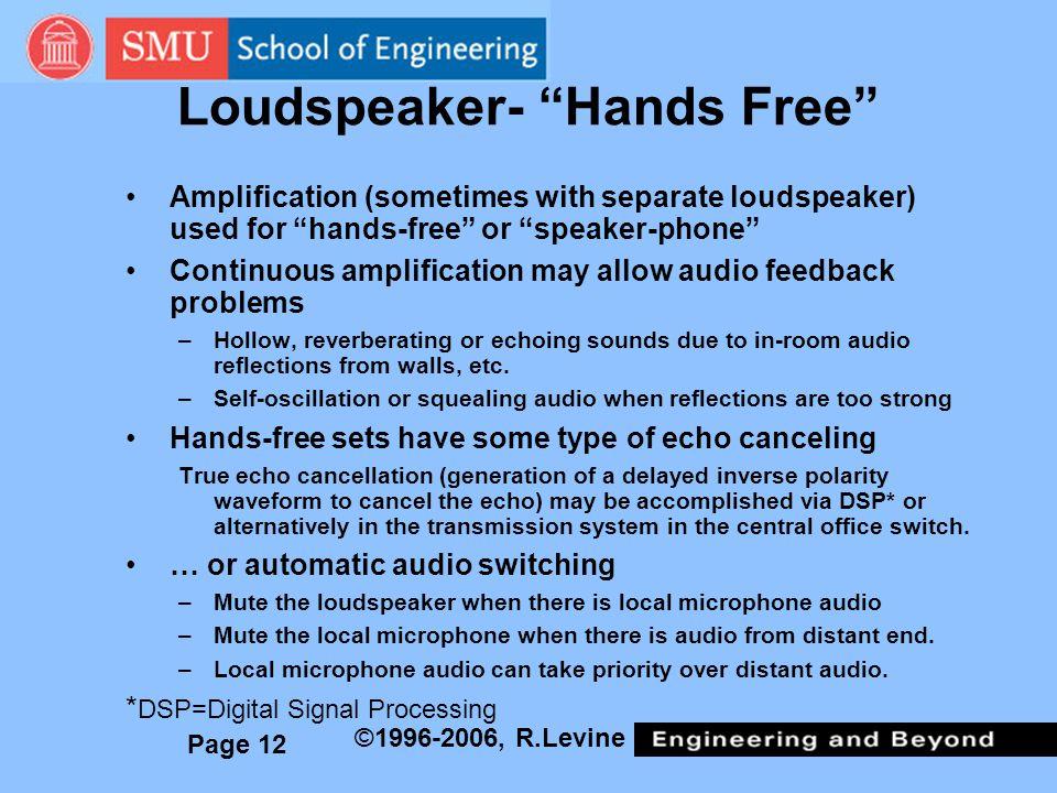 Loudspeaker- Hands Free