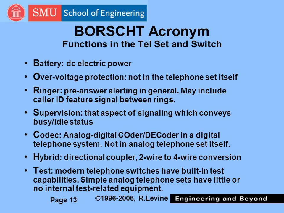 BORSCHT Acronym Functions in the Tel Set and Switch