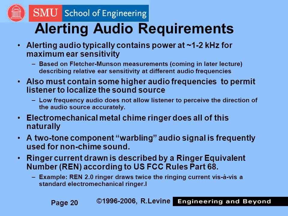 Alerting Audio Requirements