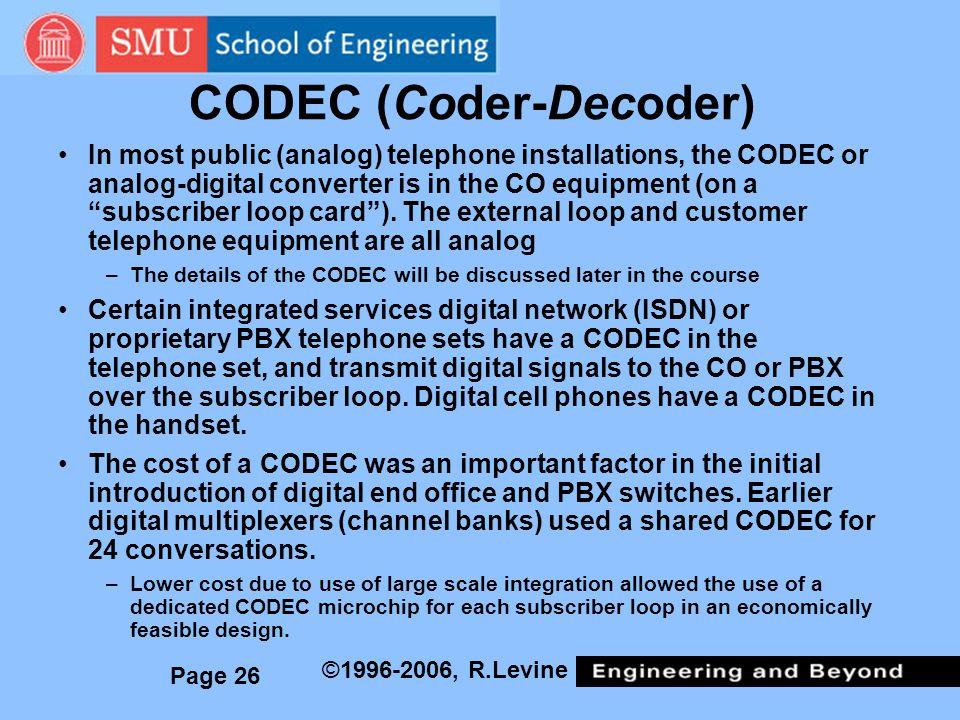 CODEC (Coder-Decoder)