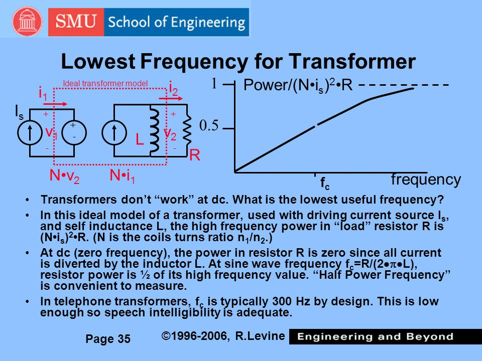 Lowest Frequency for Transformer