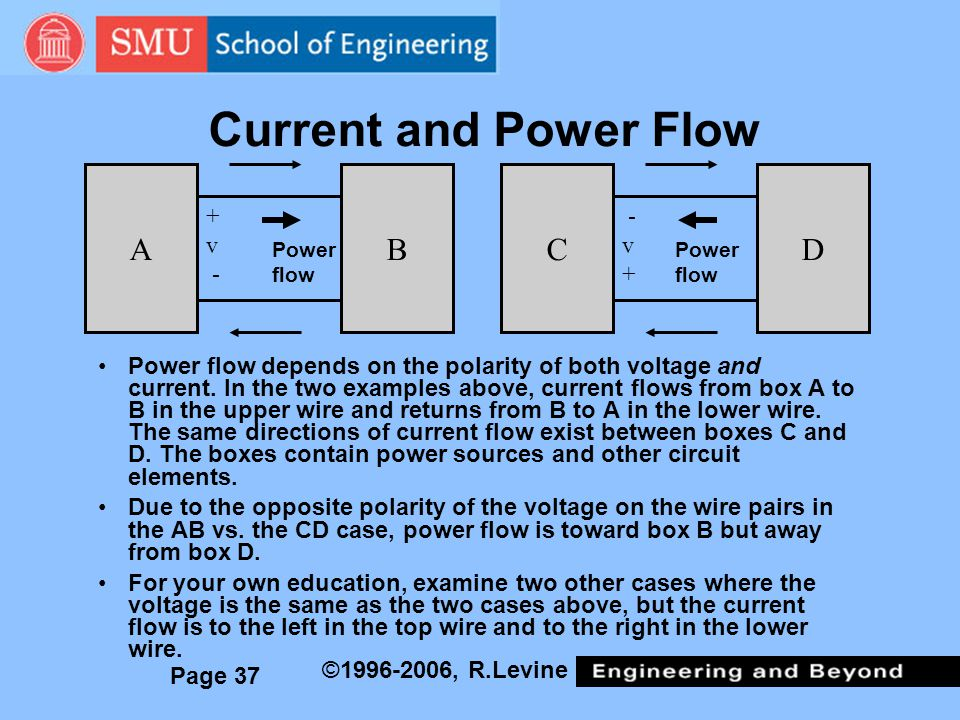 Current and Power Flow A B C D + v - - v +