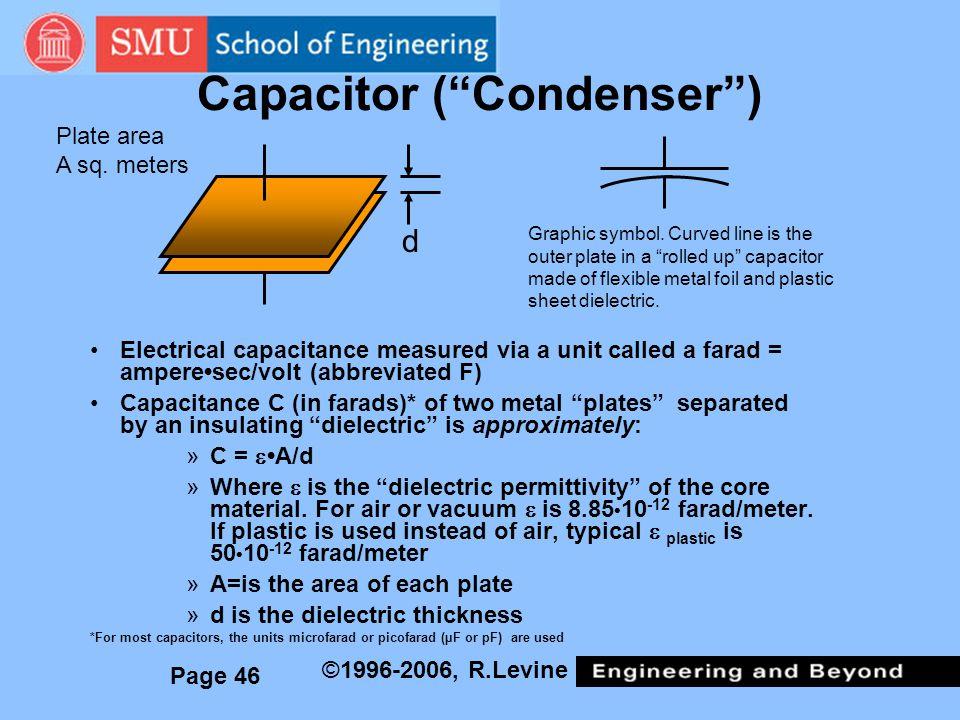 Volt Capacitor