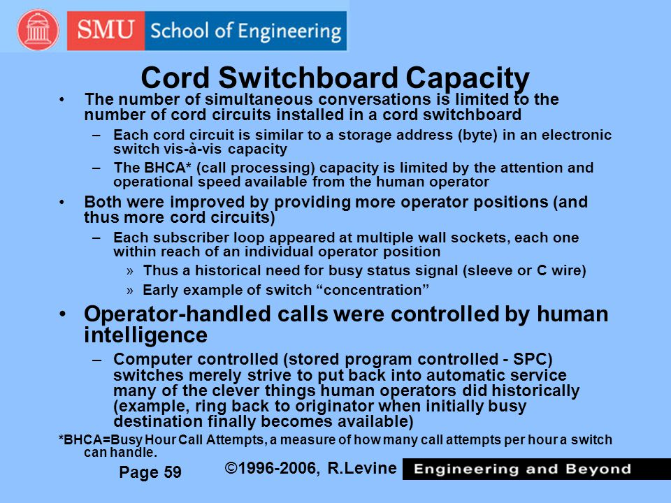 Cord Switchboard Capacity