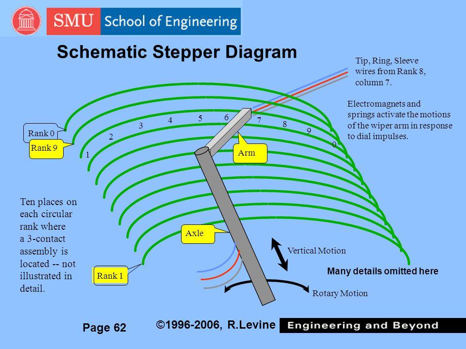 Schematic Stepper Diagram