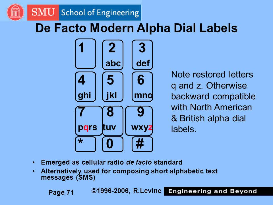 De Facto Modern Alpha Dial Labels