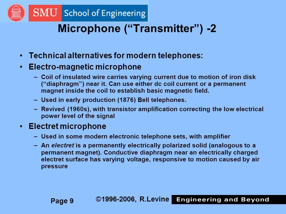 Microphone ( Transmitter ) -2