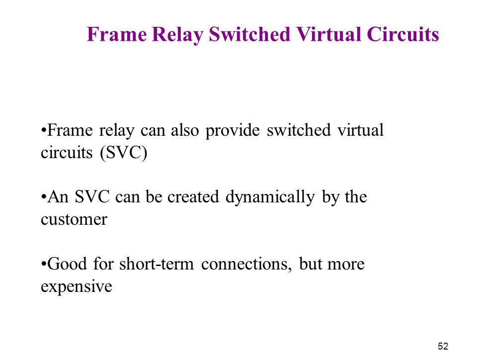 Frame Relay Switched Virtual Circuits