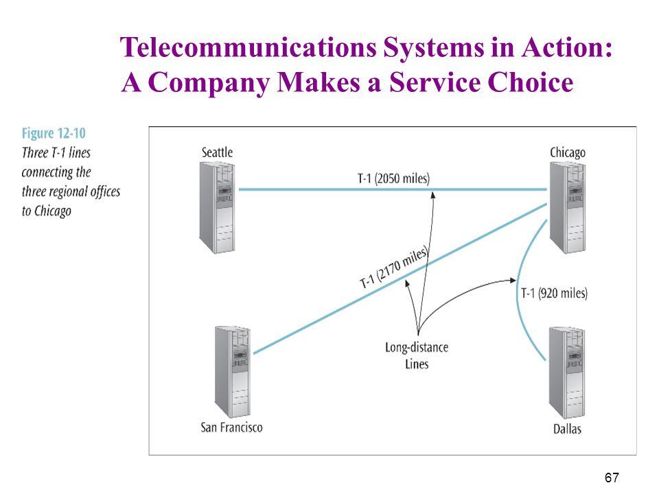 A Company Makes a Service Choice
