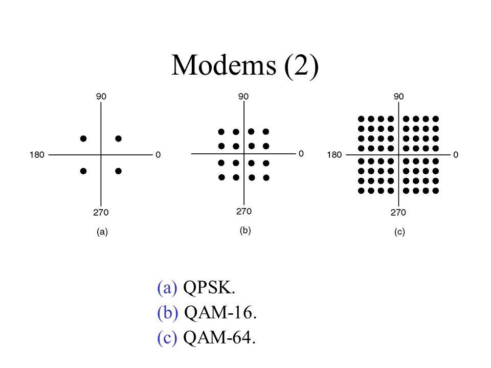 Modems (2) (a) QPSK. (b) QAM-16. (c) QAM-64.