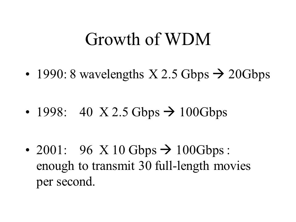 Growth of WDM 1990: 8 wavelengths X 2.5 Gbps  20Gbps