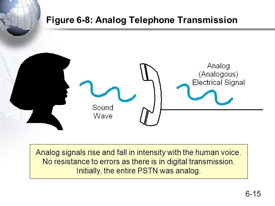 Automatic Telephone System | D&E notes
