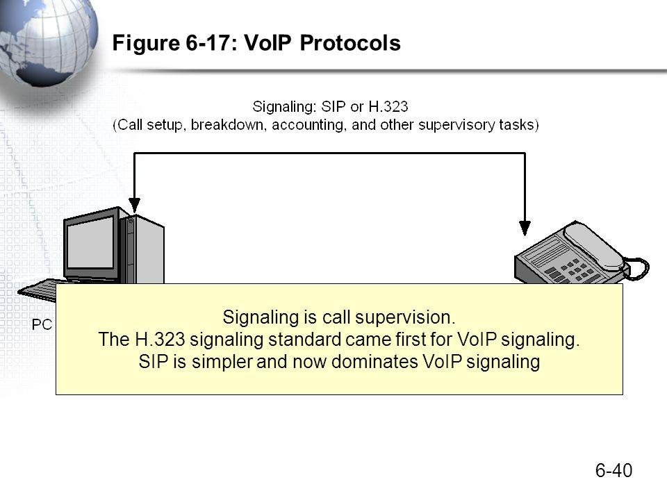 Figure 6-17: VoIP Protocols