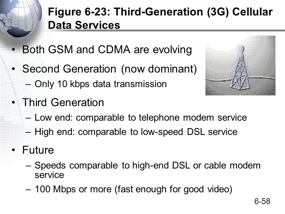 Figure 6-23: Third-Generation (3G) Cellular Data Services