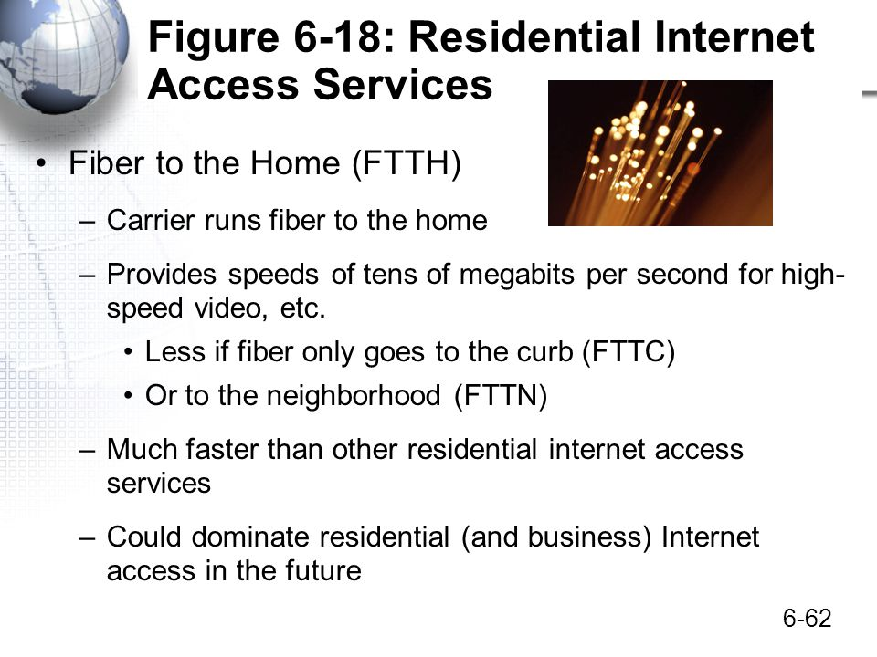 Figure 6-18: Residential Internet Access Services