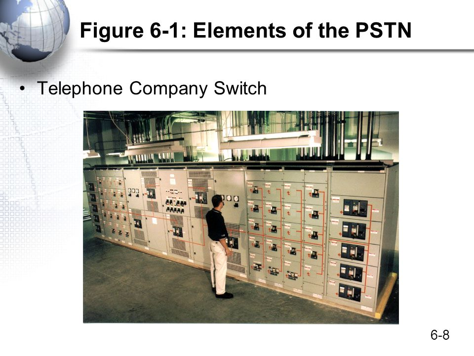 Figure 6-1: Elements of the PSTN