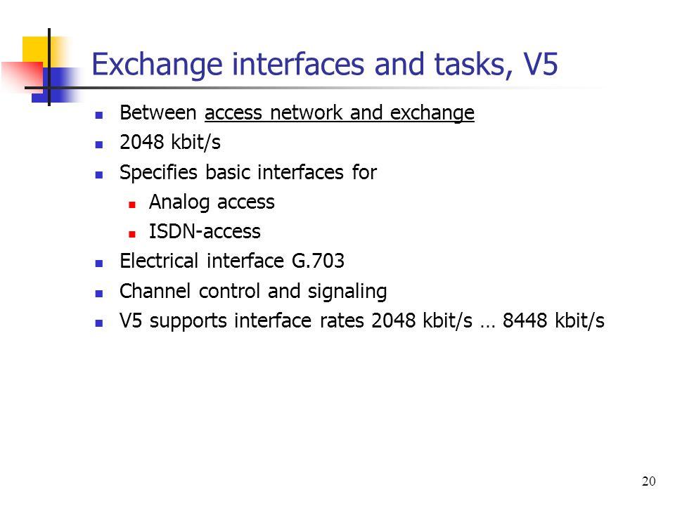 Exchange interfaces and tasks, V5