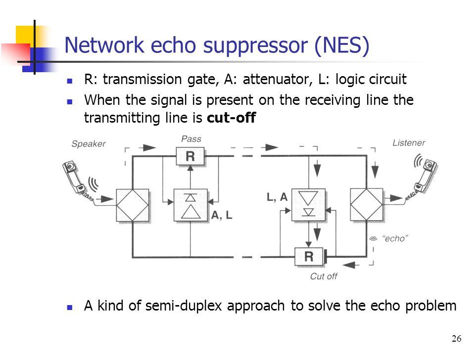 Network echo suppressor (NES)