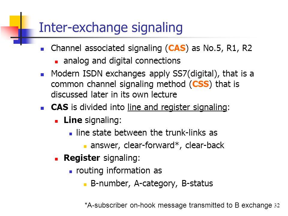 Inter-exchange signaling