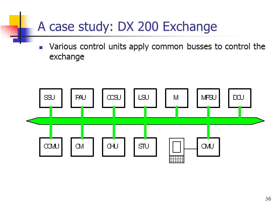 A case study: DX 200 Exchange