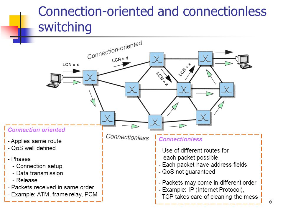 Connection-oriented and connectionless switching