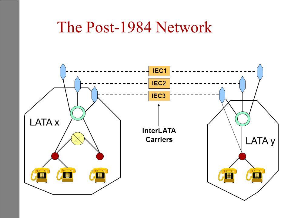 The Post-1984 Network LATA x LATA y InterLATA Carriers IEC1 IEC2 IEC3