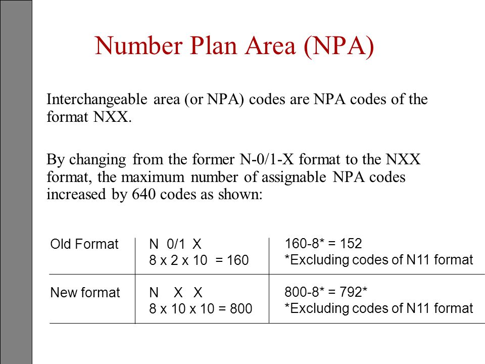 Student Notes Number Plan Area (NPA) S-PSTN. Interchangeable area (or NPA) codes are NPA codes of the format NXX.