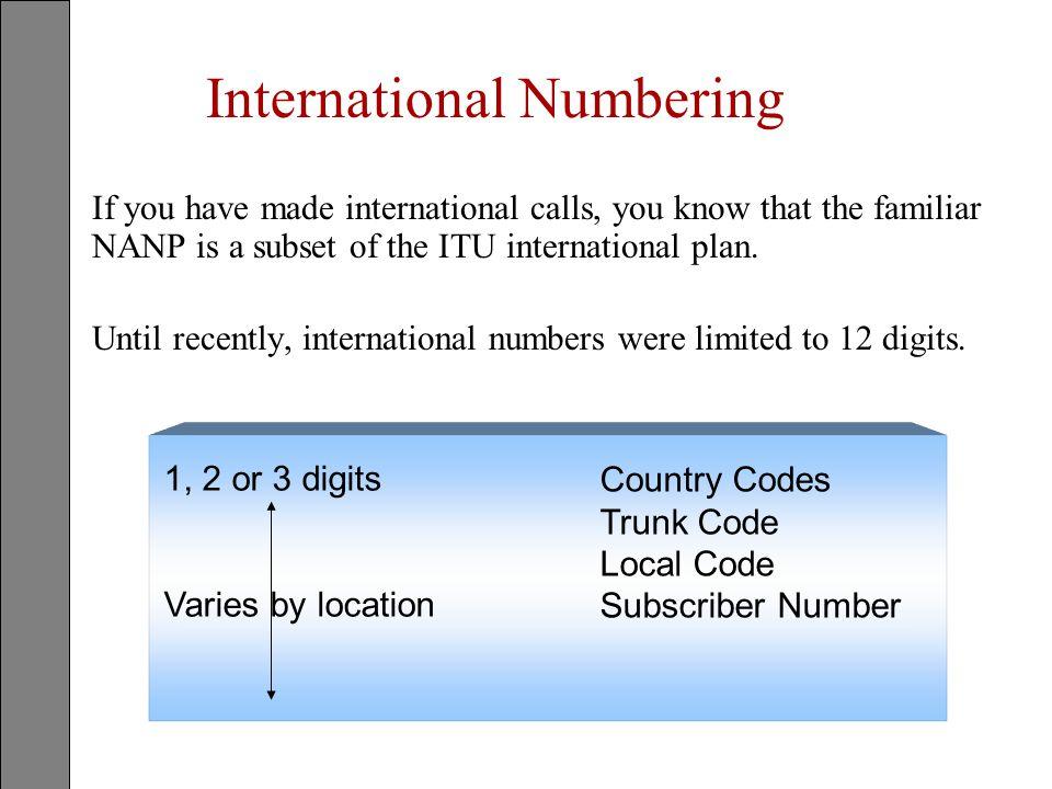 International Numbering